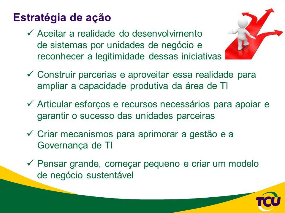 Estratégia de ação Aceitar a realidade do desenvolvimento de sistemas por unidades de negócio e reconhecer a legitimidade dessas iniciativas Construir