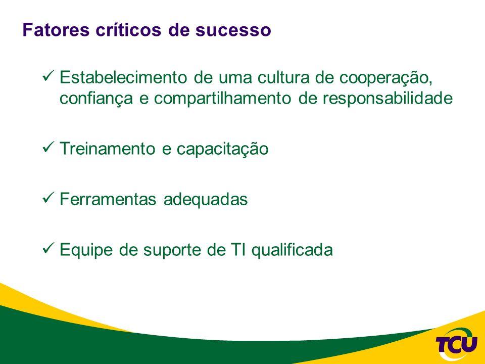 Fatores críticos de sucesso Estabelecimento de uma cultura de cooperação, confiança e compartilhamento de responsabilidade Treinamento e capacitação F