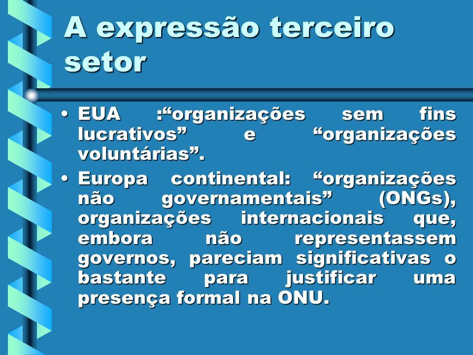 A expressão terceiro setor EUA :organizações sem fins lucrativos e organizações voluntárias.EUA :organizações sem fins lucrativos e organizações volun