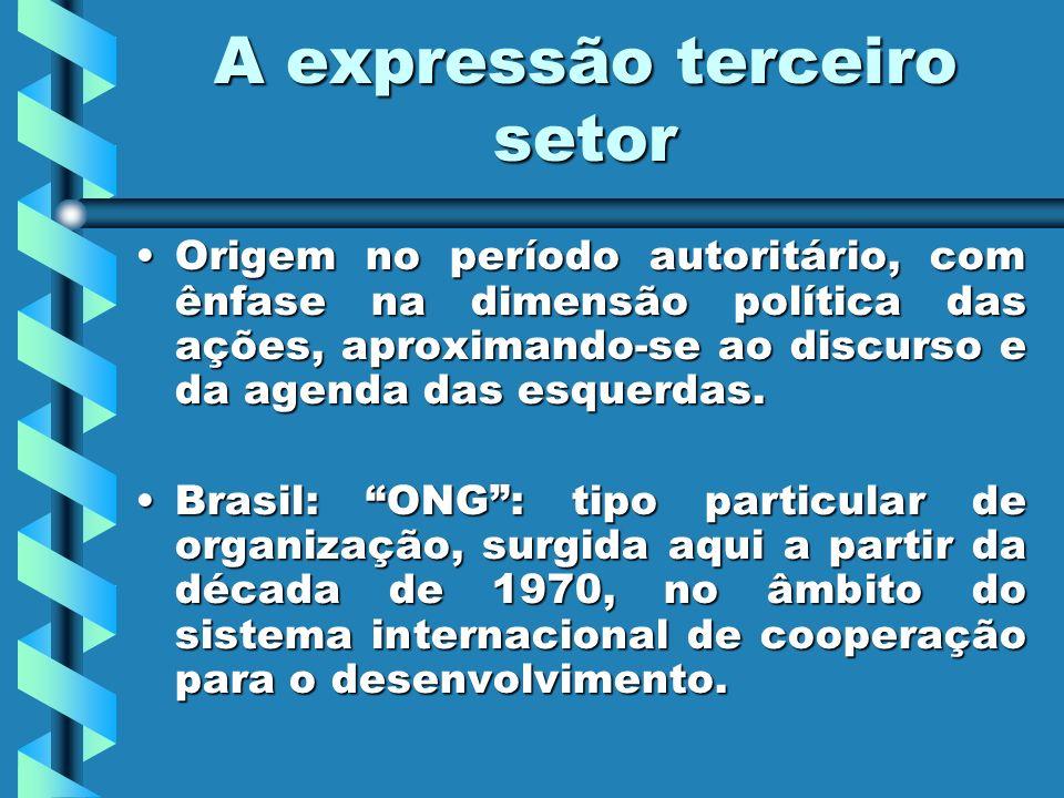 A expressão terceiro setor Origem no período autoritário, com ênfase na dimensão política das ações, aproximando-se ao discurso e da agenda das esquer