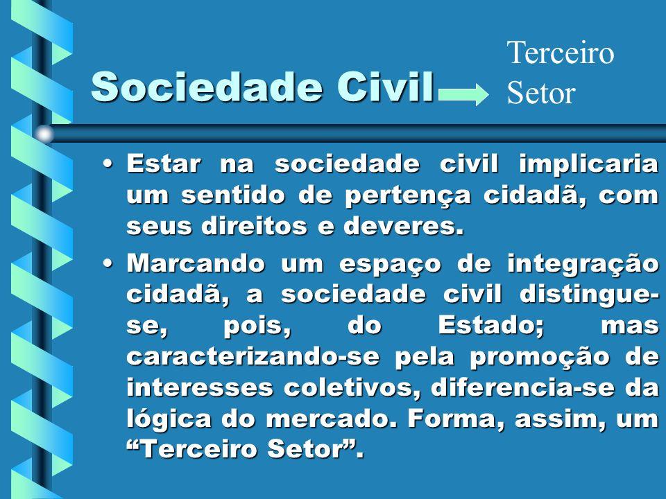 Sociedade Civil Estar na sociedade civil implicaria um sentido de pertença cidadã, com seus direitos e deveres.Estar na sociedade civil implicaria um