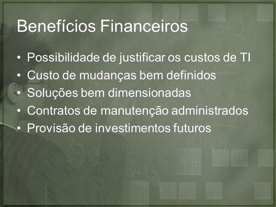 Benefícios Financeiros Possibilidade de justificar os custos de TI Custo de mudanças bem definidos Soluções bem dimensionadas Contratos de manutenção administrados Provisão de investimentos futuros