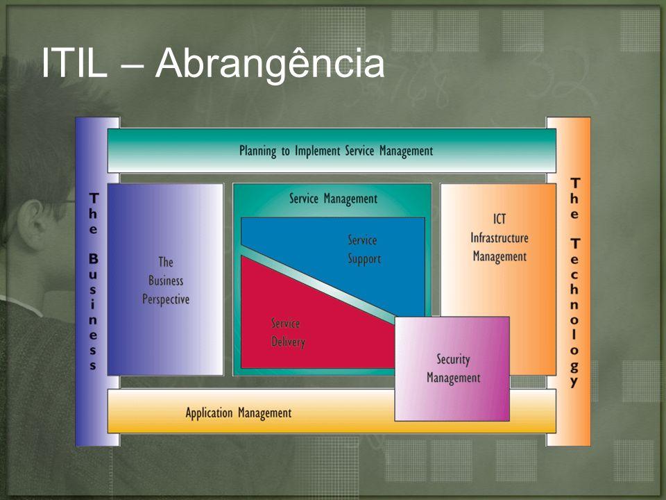 ITIL – Abrangência