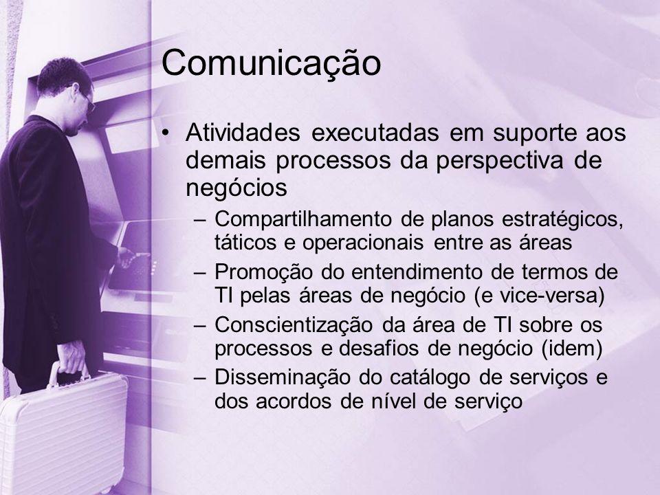 Comunicação Atividades executadas em suporte aos demais processos da perspectiva de negócios –Compartilhamento de planos estratégicos, táticos e operacionais entre as áreas –Promoção do entendimento de termos de TI pelas áreas de negócio (e vice-versa) –Conscientização da área de TI sobre os processos e desafios de negócio (idem) –Disseminação do catálogo de serviços e dos acordos de nível de serviço