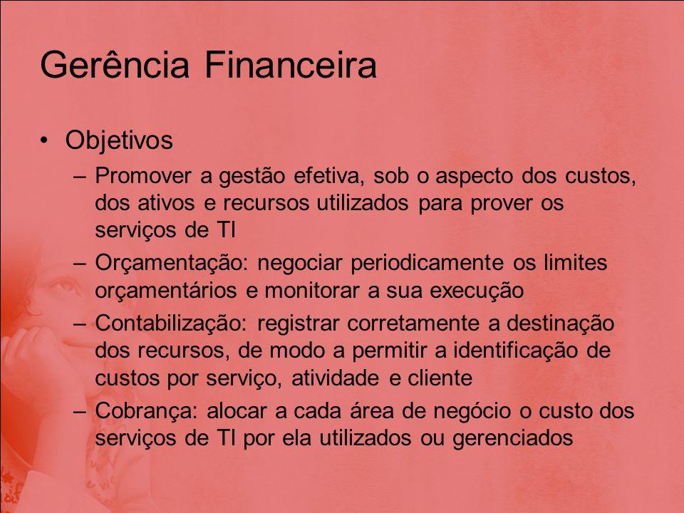 Gerência Financeira Objetivos –Promover a gestão efetiva, sob o aspecto dos custos, dos ativos e recursos utilizados para prover os serviços de TI –Or