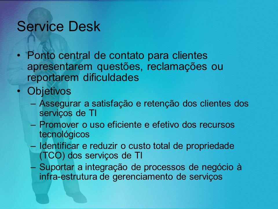 Service Desk Ponto central de contato para clientes apresentarem questões, reclamações ou reportarem dificuldades Objetivos –Assegurar a satisfação e