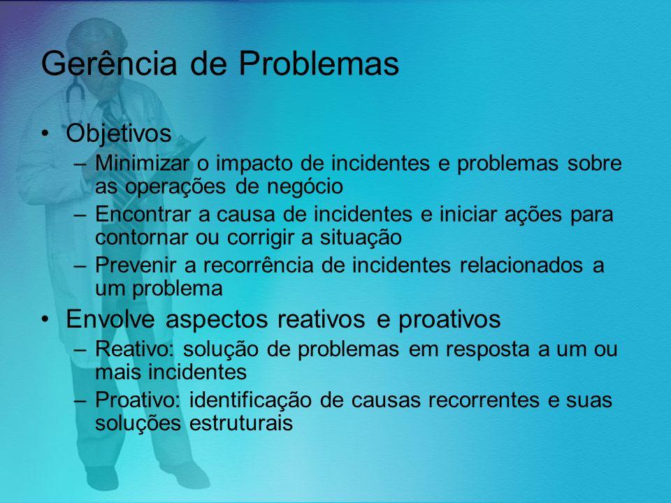Gerência de Problemas Objetivos –Minimizar o impacto de incidentes e problemas sobre as operações de negócio –Encontrar a causa de incidentes e inicia