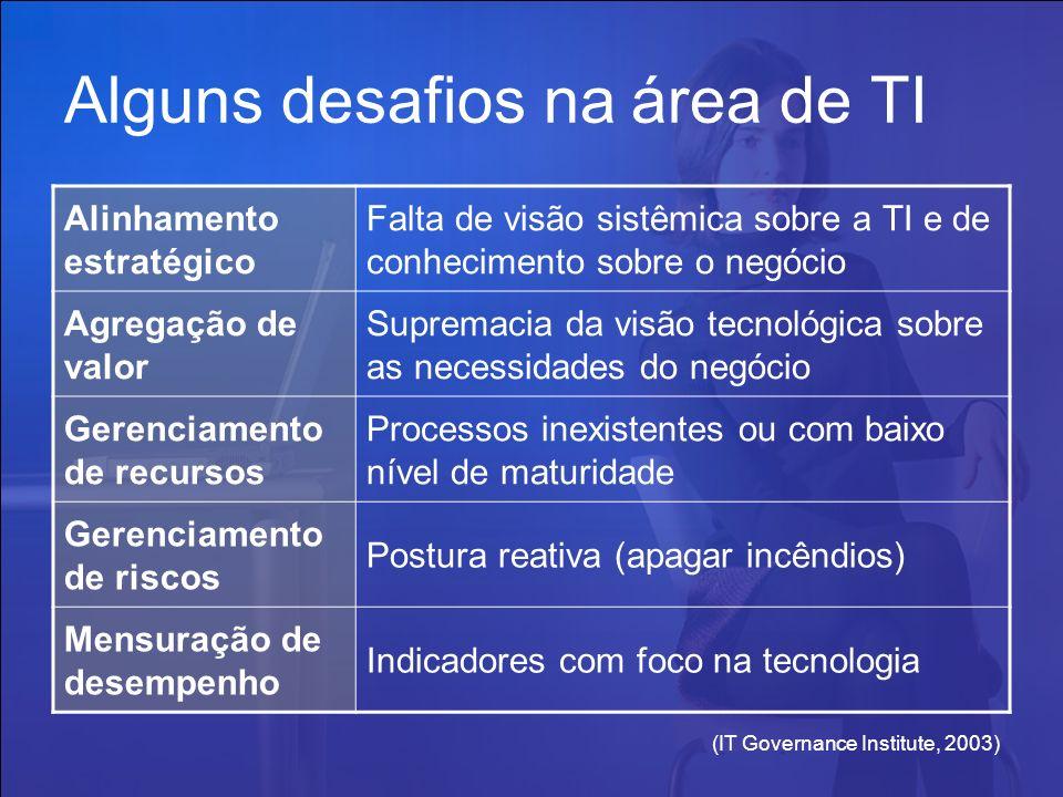 (IT Governance Institute, 2003) Alguns desafios na área de TI Alinhamento estratégico Falta de visão sistêmica sobre a TI e de conhecimento sobre o ne