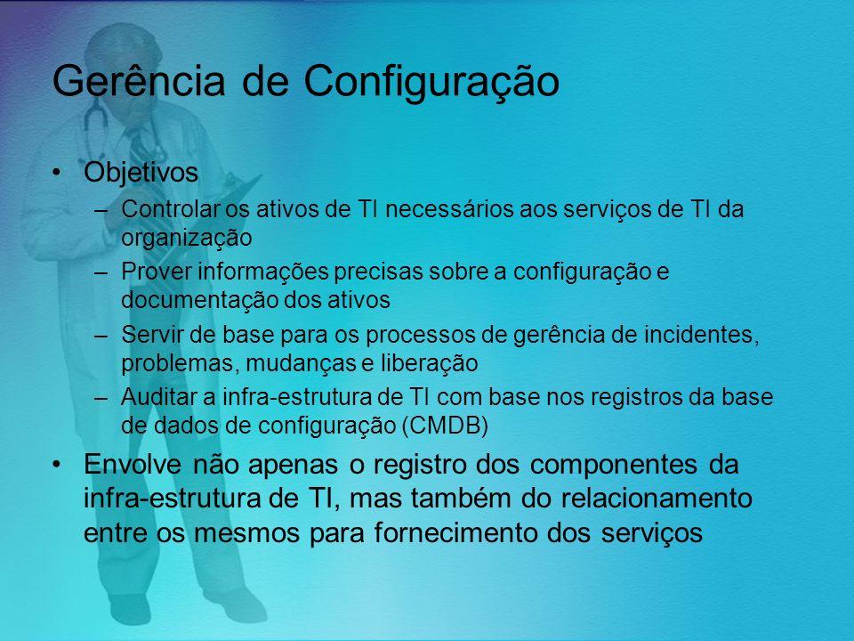 Gerência de Configuração Objetivos –Controlar os ativos de TI necessários aos serviços de TI da organização –Prover informações precisas sobre a configuração e documentação dos ativos –Servir de base para os processos de gerência de incidentes, problemas, mudanças e liberação –Auditar a infra-estrutura de TI com base nos registros da base de dados de configuração (CMDB) Envolve não apenas o registro dos componentes da infra-estrutura de TI, mas também do relacionamento entre os mesmos para fornecimento dos serviços