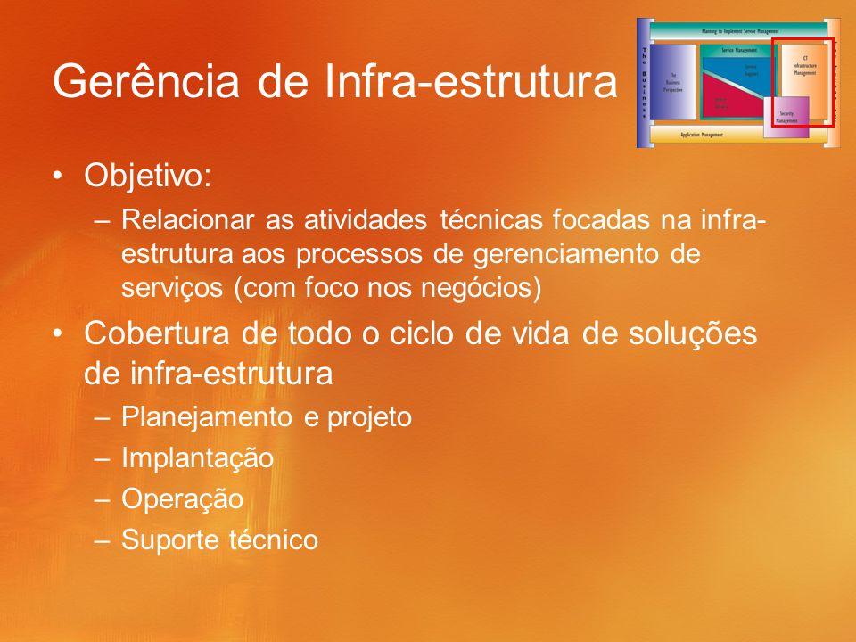 Gerência de Infra-estrutura Objetivo: –Relacionar as atividades técnicas focadas na infra- estrutura aos processos de gerenciamento de serviços (com f