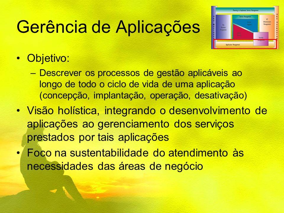 Gerência de Aplicações Objetivo: –Descrever os processos de gestão aplicáveis ao longo de todo o ciclo de vida de uma aplicação (concepção, implantaçã