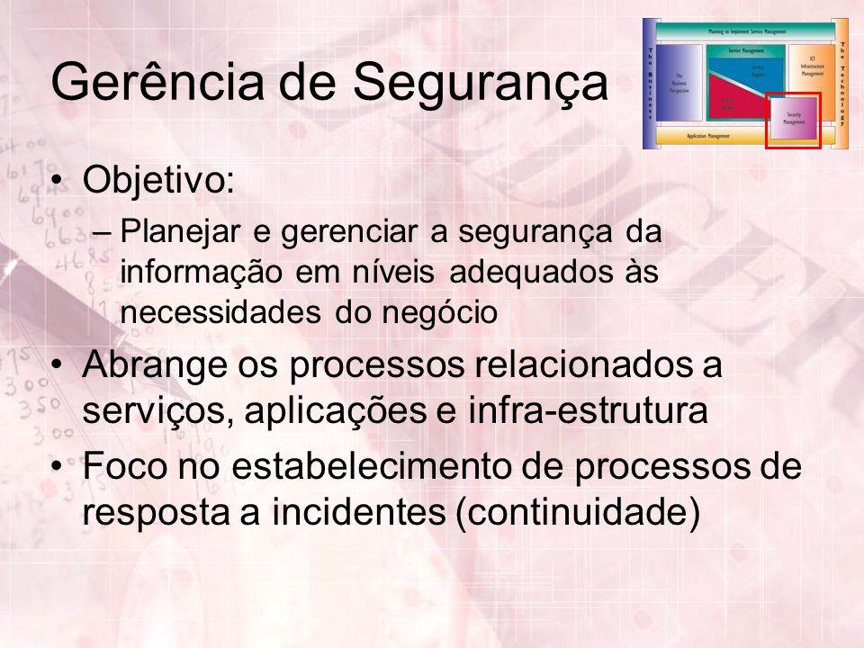Gerência de Segurança Objetivo: –Planejar e gerenciar a segurança da informação em níveis adequados às necessidades do negócio Abrange os processos re