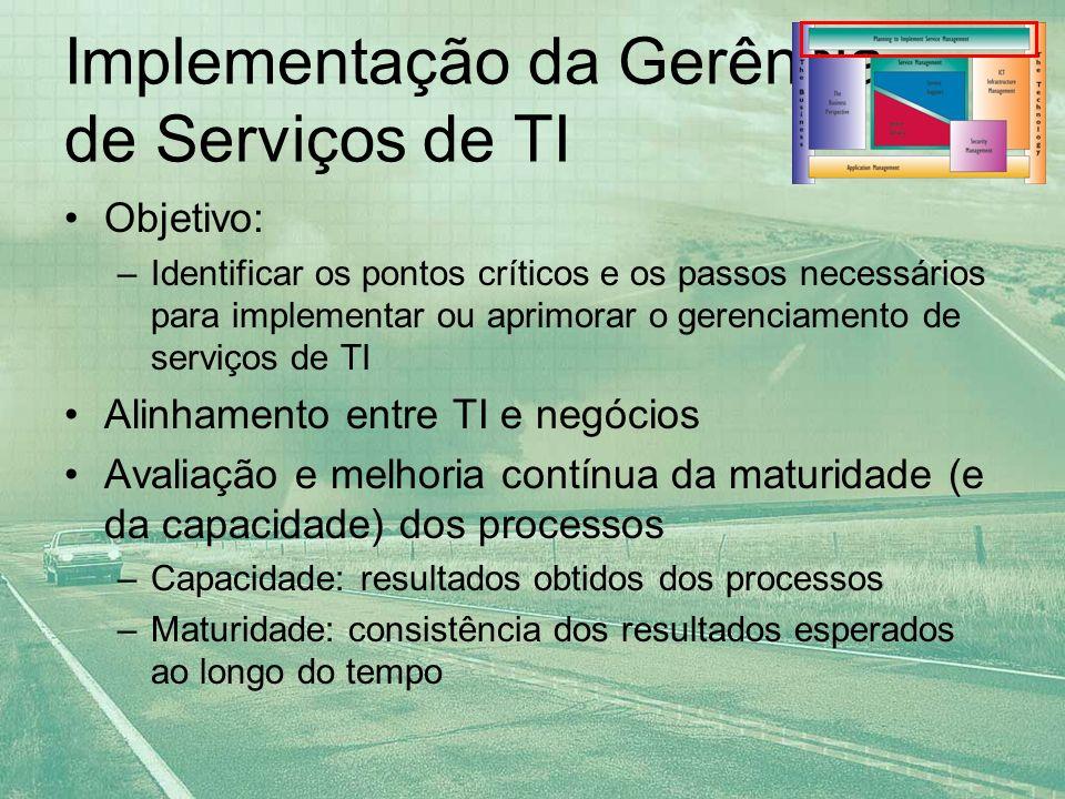 Implementação da Gerência de Serviços de TI Objetivo: –Identificar os pontos críticos e os passos necessários para implementar ou aprimorar o gerencia