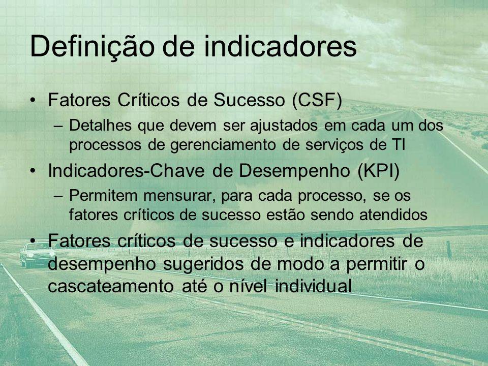 Definição de indicadores Fatores Críticos de Sucesso (CSF) –Detalhes que devem ser ajustados em cada um dos processos de gerenciamento de serviços de