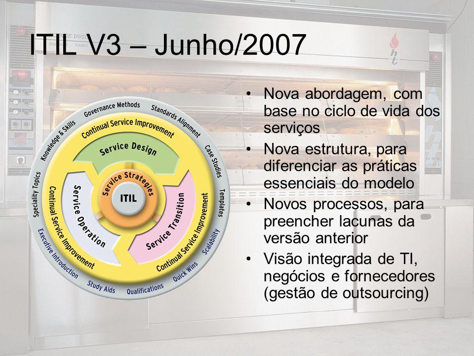 ITIL V3 – Junho/2007 Nova abordagem, com base no ciclo de vida dos serviços Nova estrutura, para diferenciar as práticas essenciais do modelo Novos processos, para preencher lacunas da versão anterior Visão integrada de TI, negócios e fornecedores (gestão de outsourcing)