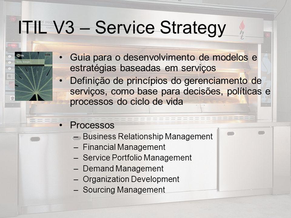ITIL V3 – Service Strategy Guia para o desenvolvimento de modelos e estratégias baseadas em serviços Definição de princípios do gerenciamento de serviços, como base para decisões, políticas e processos do ciclo de vida Processos –Business Relationship Management –Financial Management –Service Portfolio Management –Demand Management –Organization Development –Sourcing Management