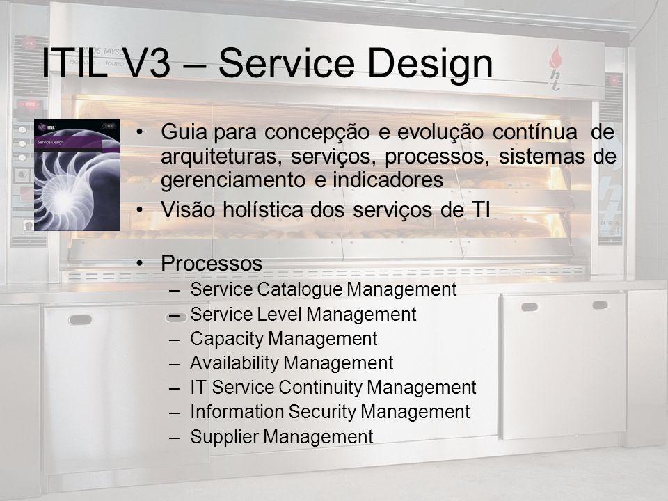 ITIL V3 – Service Design Guia para concepção e evolução contínua de arquiteturas, serviços, processos, sistemas de gerenciamento e indicadores Visão holística dos serviços de TI Processos –Service Catalogue Management –Service Level Management –Capacity Management –Availability Management –IT Service Continuity Management –Information Security Management –Supplier Management