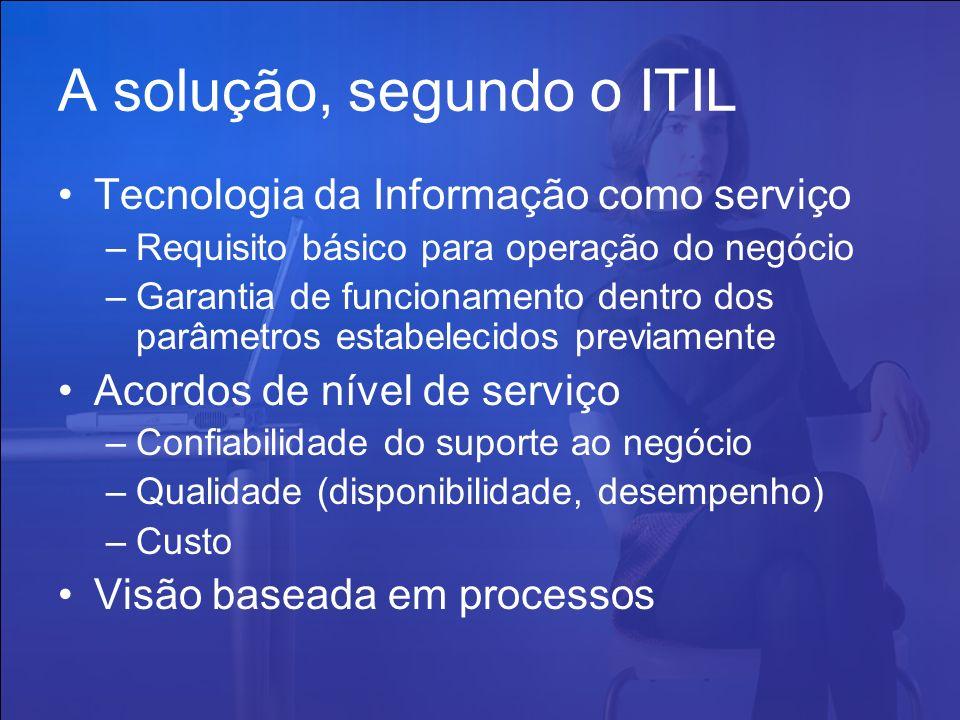 A solução, segundo o ITIL Tecnologia da Informação como serviço –Requisito básico para operação do negócio –Garantia de funcionamento dentro dos parâmetros estabelecidos previamente Acordos de nível de serviço –Confiabilidade do suporte ao negócio –Qualidade (disponibilidade, desempenho) –Custo Visão baseada em processos