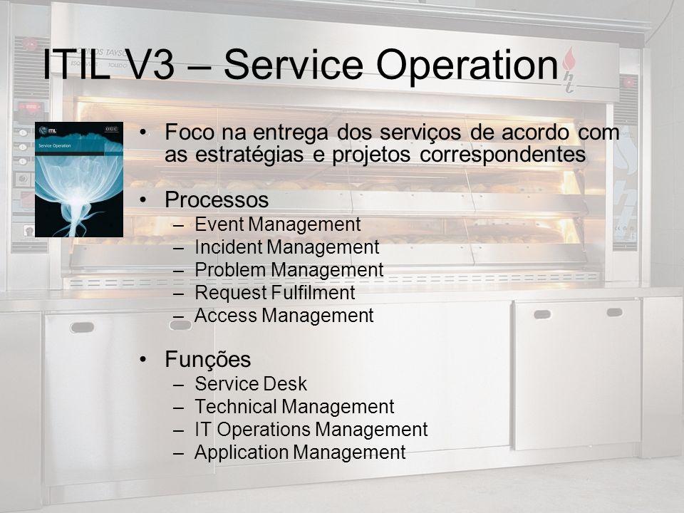 ITIL V3 – Service Operation Foco na entrega dos serviços de acordo com as estratégias e projetos correspondentes Processos –Event Management –Incident