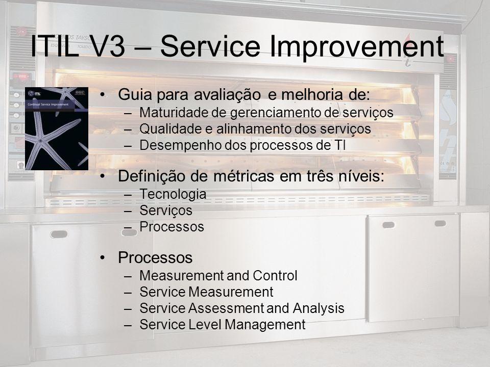 ITIL V3 – Service Improvement Guia para avaliação e melhoria de: –Maturidade de gerenciamento de serviços –Qualidade e alinhamento dos serviços –Desempenho dos processos de TI Definição de métricas em três níveis: –Tecnologia –Serviços –Processos Processos –Measurement and Control –Service Measurement –Service Assessment and Analysis –Service Level Management