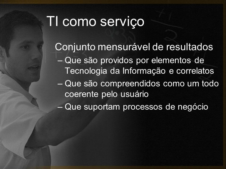 TI como serviço Conjunto mensurável de resultados –Que são providos por elementos de Tecnologia da Informação e correlatos –Que são compreendidos como um todo coerente pelo usuário –Que suportam processos de negócio