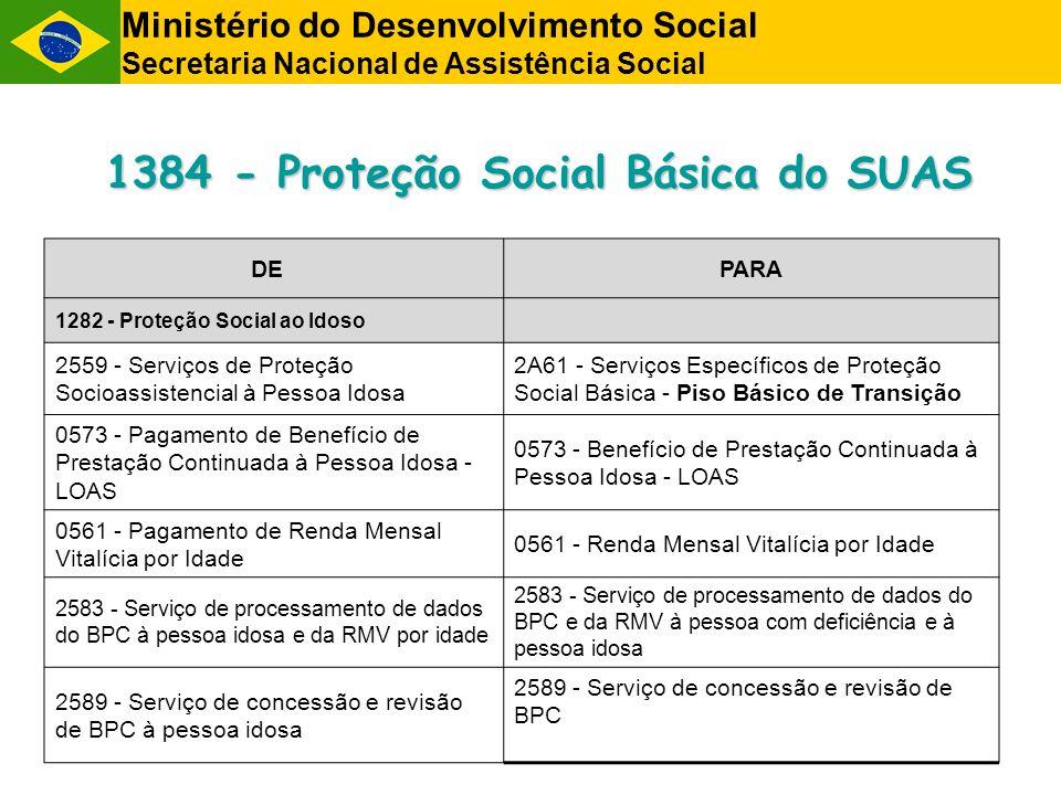 DE PARA 1282 - Proteção Social ao Idoso 2559 - Serviços de Proteção Socioassistencial à Pessoa Idosa 2A61 - Serviços Específicos de Proteção Social Básica - Piso Básico de Transição 0573 - Pagamento de Benefício de Prestação Continuada à Pessoa Idosa - LOAS 0573 - Benefício de Prestação Continuada à Pessoa Idosa - LOAS 0561 - Pagamento de Renda Mensal Vitalícia por Idade 0561 - Renda Mensal Vitalícia por Idade 2583 - Serviço de processamento de dados do BPC à pessoa idosa e da RMV por idade 2583 - Serviço de processamento de dados do BPC e da RMV à pessoa com deficiência e à pessoa idosa 2589 - Serviço de concessão e revisão de BPC à pessoa idosa 2589 - Serviço de concessão e revisão de BPC 1384 - Proteção Social Básica do SUAS Ministério do Desenvolvimento Social Secretaria Nacional de Assistência Social