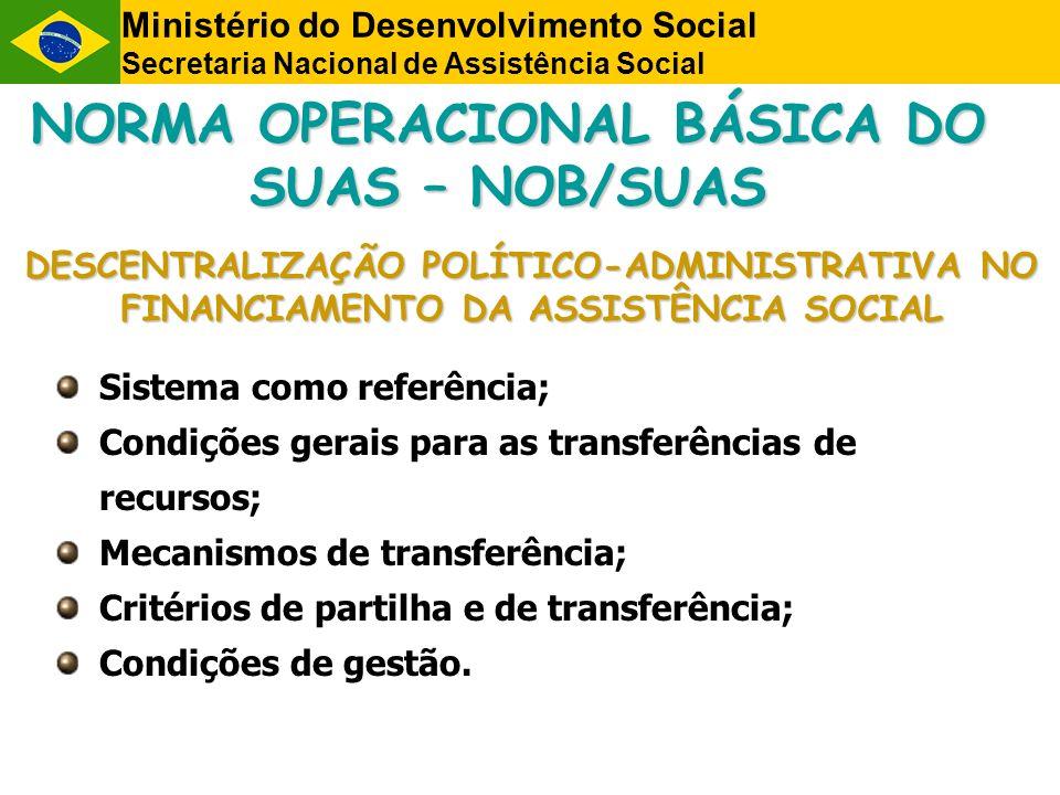 NORMA OPERACIONAL BÁSICA DO SUAS – NOB/SUAS DESCENTRALIZAÇÃO POLÍTICO-ADMINISTRATIVA NO FINANCIAMENTO DA ASSISTÊNCIA SOCIAL Sistema como referência; Condições gerais para as transferências de recursos; Mecanismos de transferência; Critérios de partilha e de transferência; Condições de gestão.