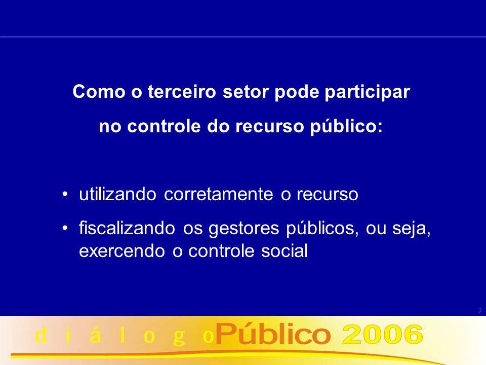 2 Como o terceiro setor pode participar no controle do recurso público: utilizando corretamente o recurso fiscalizando os gestores públicos, ou seja,