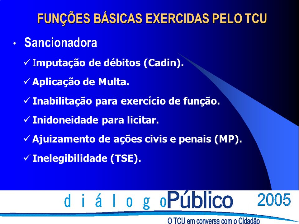 FUNÇÕES BÁSICAS EXERCIDAS PELO TCU Sancionadora Imputação de débitos (Cadin). Aplicação de Multa. Inabilitação para exercício de função. Inidoneidade