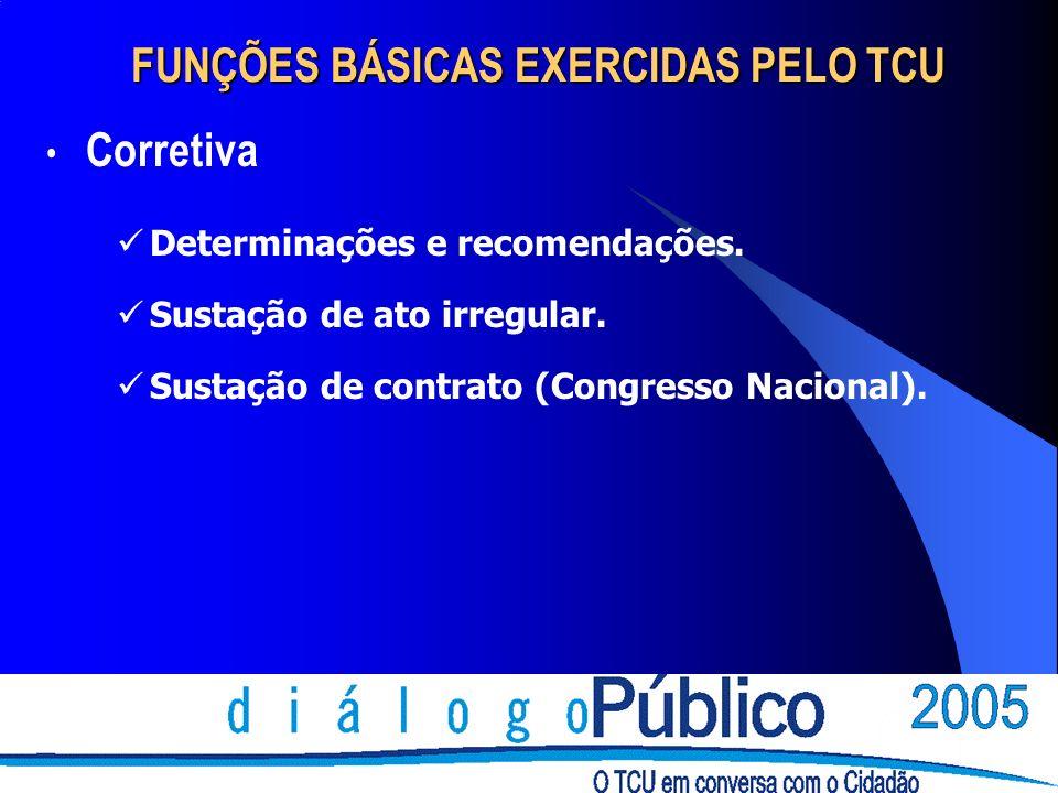 FUNÇÕES BÁSICAS EXERCIDAS PELO TCU Corretiva Determinações e recomendações. Sustação de ato irregular. Sustação de contrato (Congresso Nacional).
