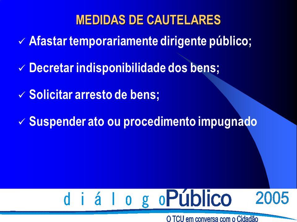 MEDIDAS DE CAUTELARES Afastar temporariamente dirigente público; Decretar indisponibilidade dos bens; Solicitar arresto de bens; Suspender ato ou proc
