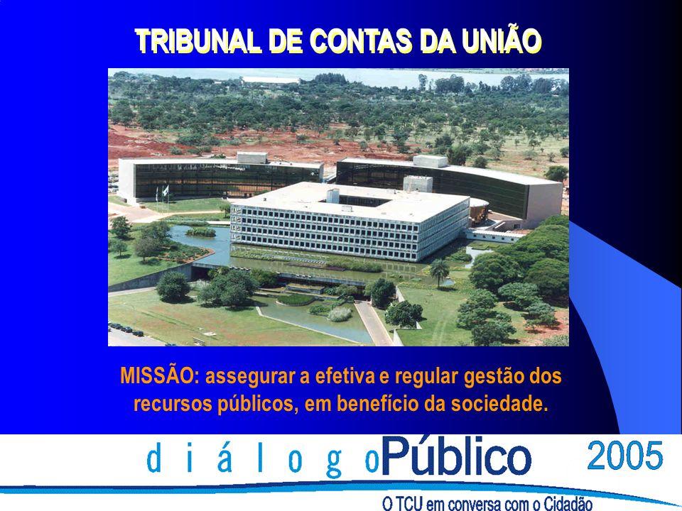 FUNÇÕES BÁSICAS EXERCIDAS PELO TCU Julgadora Contas de gestores federais.