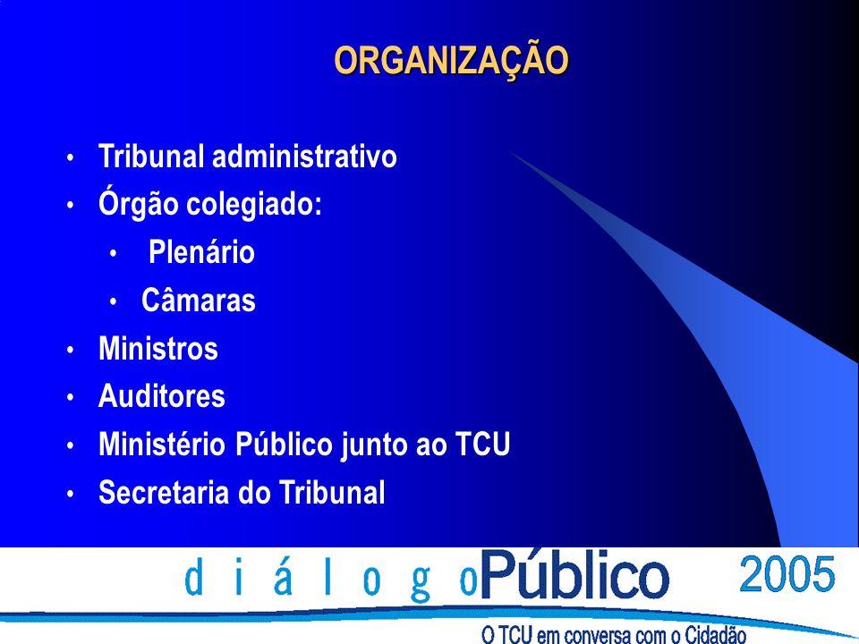 Tribunal administrativo Órgão colegiado: Plenário Câmaras Ministros Auditores Ministério Público junto ao TCU Secretaria do Tribunal ORGANIZAÇÃO
