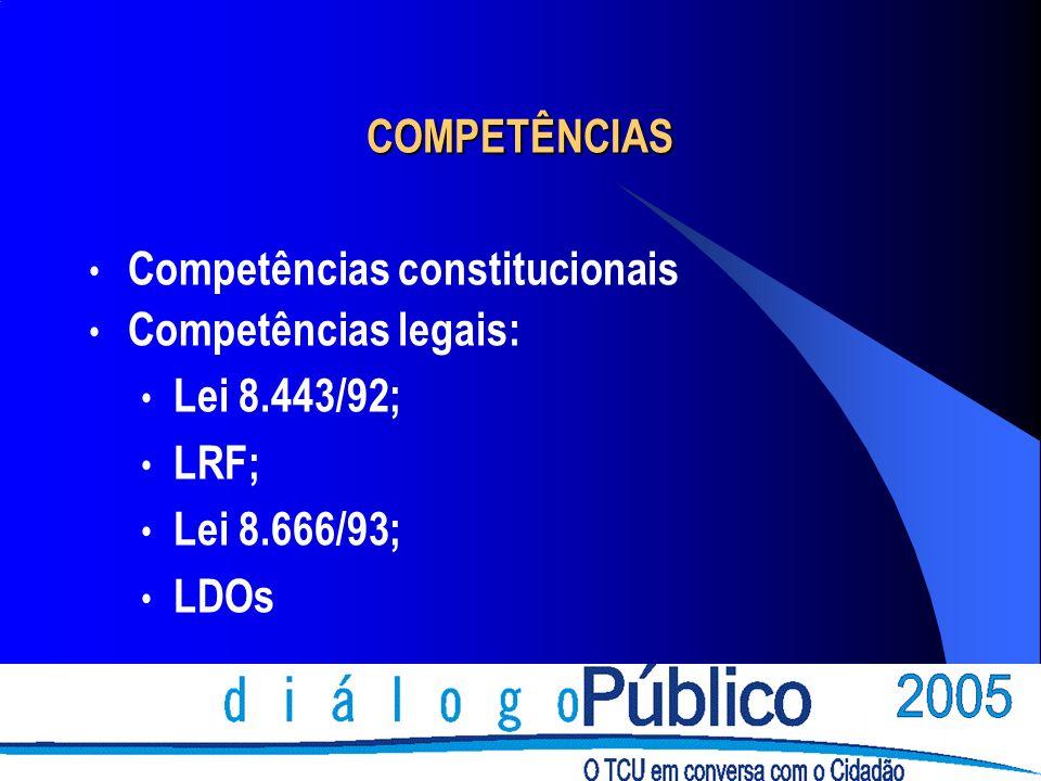 COMPETÊNCIAS Competências constitucionais Competências legais: Lei 8.443/92; LRF; Lei 8.666/93; LDOs