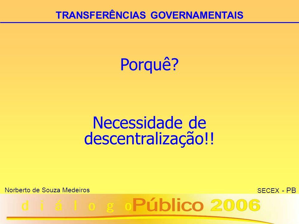 33 Norberto de Souza Medeiros SECEX - PB TERMO DE PARCERIA OUTRAS DÚVIDAS?? DAQUI A POUCO!!