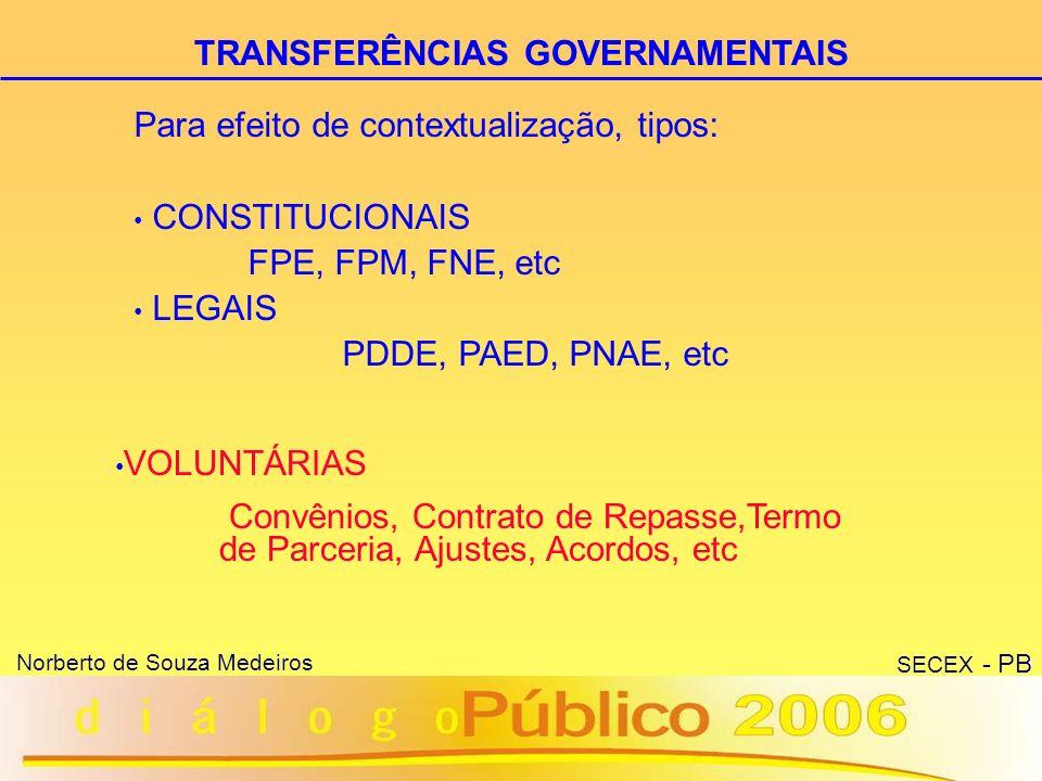 4 Norberto de Souza Medeiros SECEX - PB O administrador particular na função de gestor público deve adequar-se a algumas particularidades...