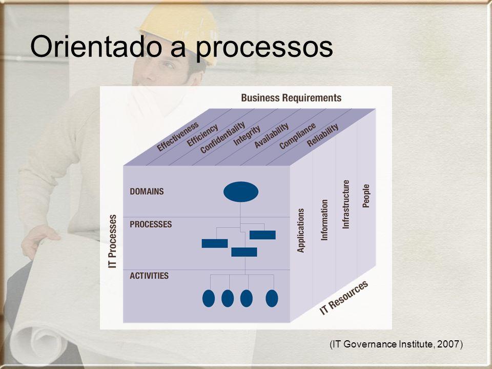 (IT Governance Institute, 2007) Orientado a processos