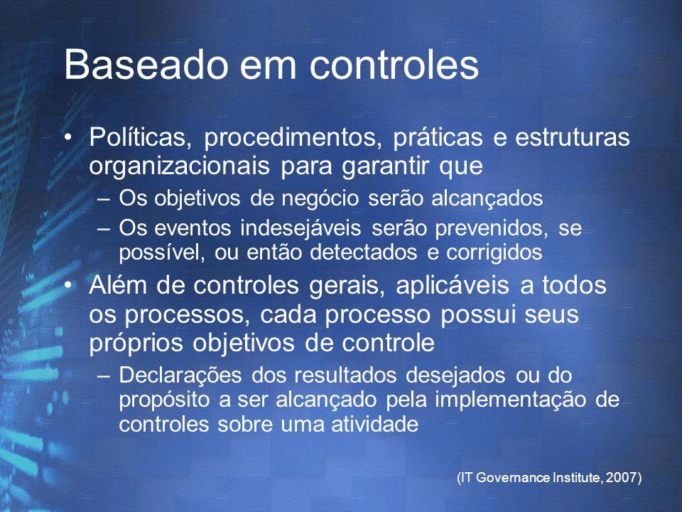 (IT Governance Institute, 2007) Baseado em controles Políticas, procedimentos, práticas e estruturas organizacionais para garantir que –Os objetivos d
