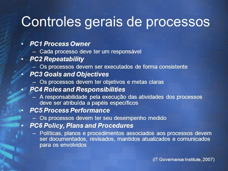 (IT Governance Institute, 2007) Controles gerais de processos PC1 Process Owner –Cada processo deve ter um responsável PC2 Repeatability –Os processos