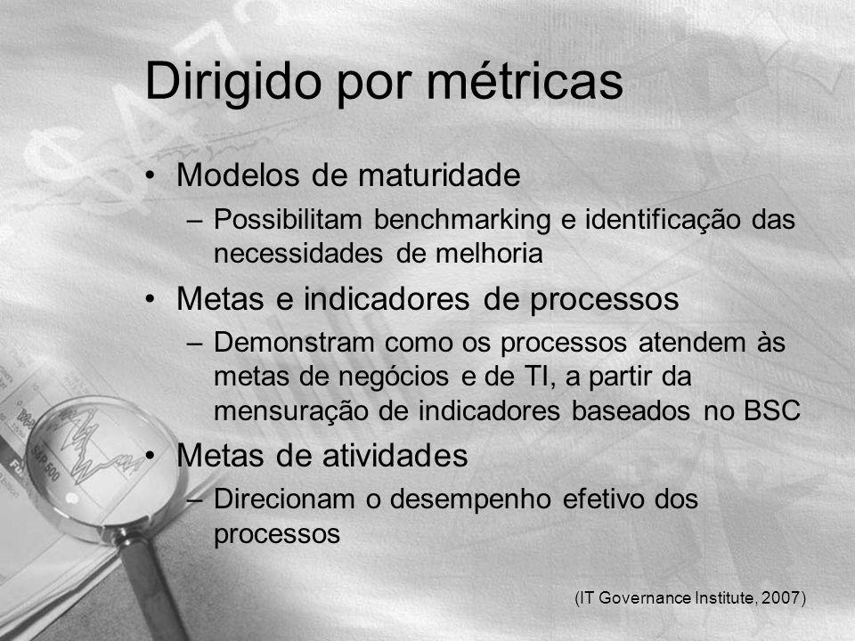 (IT Governance Institute, 2007) Dirigido por métricas Modelos de maturidade –Possibilitam benchmarking e identificação das necessidades de melhoria Me