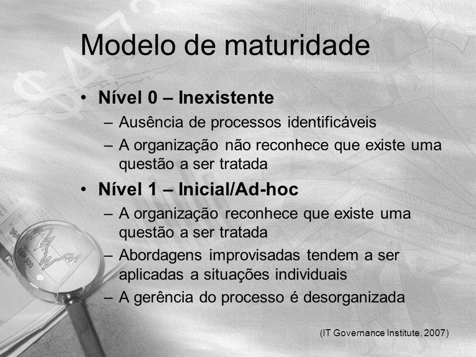 (IT Governance Institute, 2007) Modelo de maturidade Nível 0 – Inexistente –Ausência de processos identificáveis –A organização não reconhece que exis