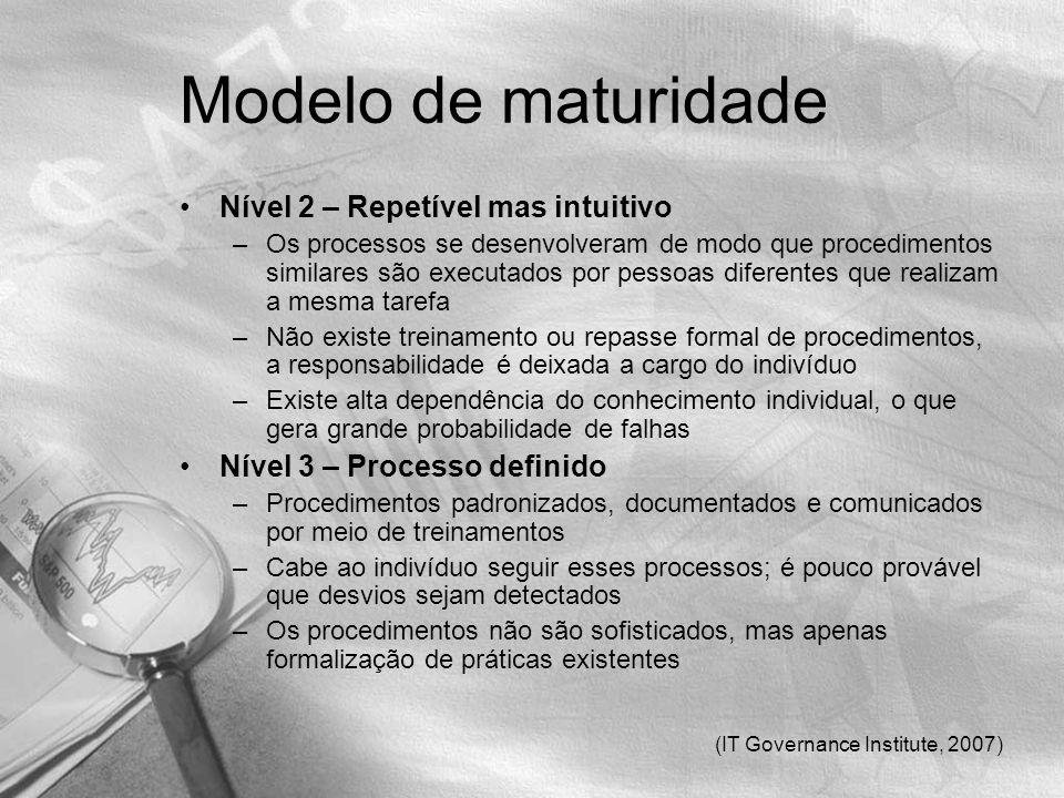 (IT Governance Institute, 2007) Modelo de maturidade Nível 2 – Repetível mas intuitivo –Os processos se desenvolveram de modo que procedimentos simila