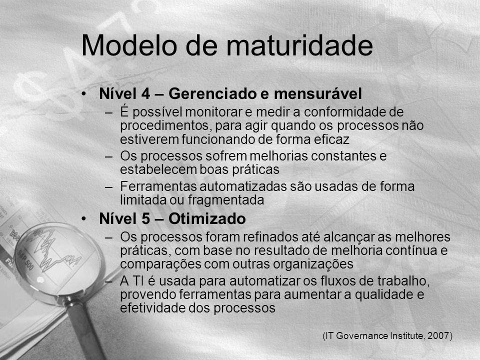 (IT Governance Institute, 2007) Modelo de maturidade Nível 4 – Gerenciado e mensurável –É possível monitorar e medir a conformidade de procedimentos,
