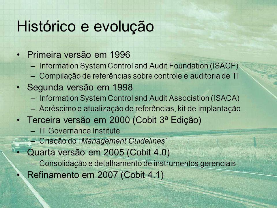 Histórico e evolução Primeira versão em 1996 –Information System Control and Audit Foundation (ISACF) –Compilação de referências sobre controle e audi