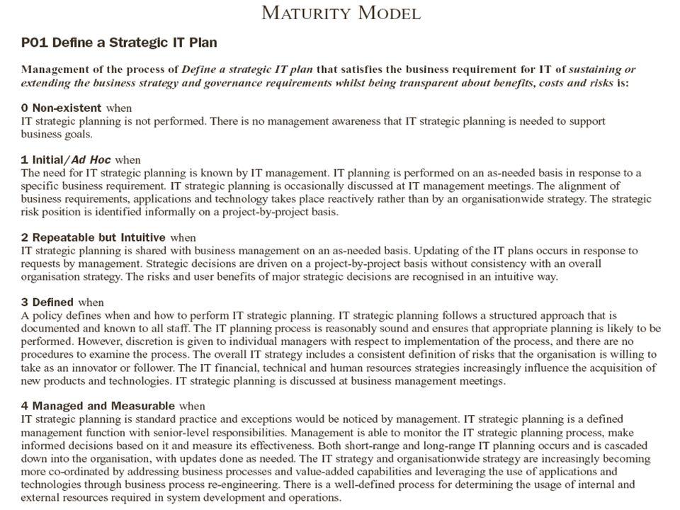 (IT Governance Institute, 2007) Domínios e processos