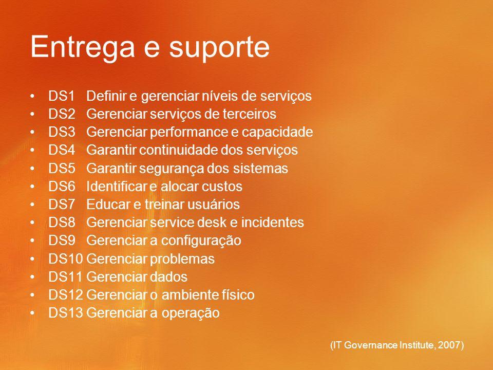 (IT Governance Institute, 2007) Entrega e suporte DS1 Definir e gerenciar níveis de serviços DS2 Gerenciar serviços de terceiros DS3 Gerenciar perform