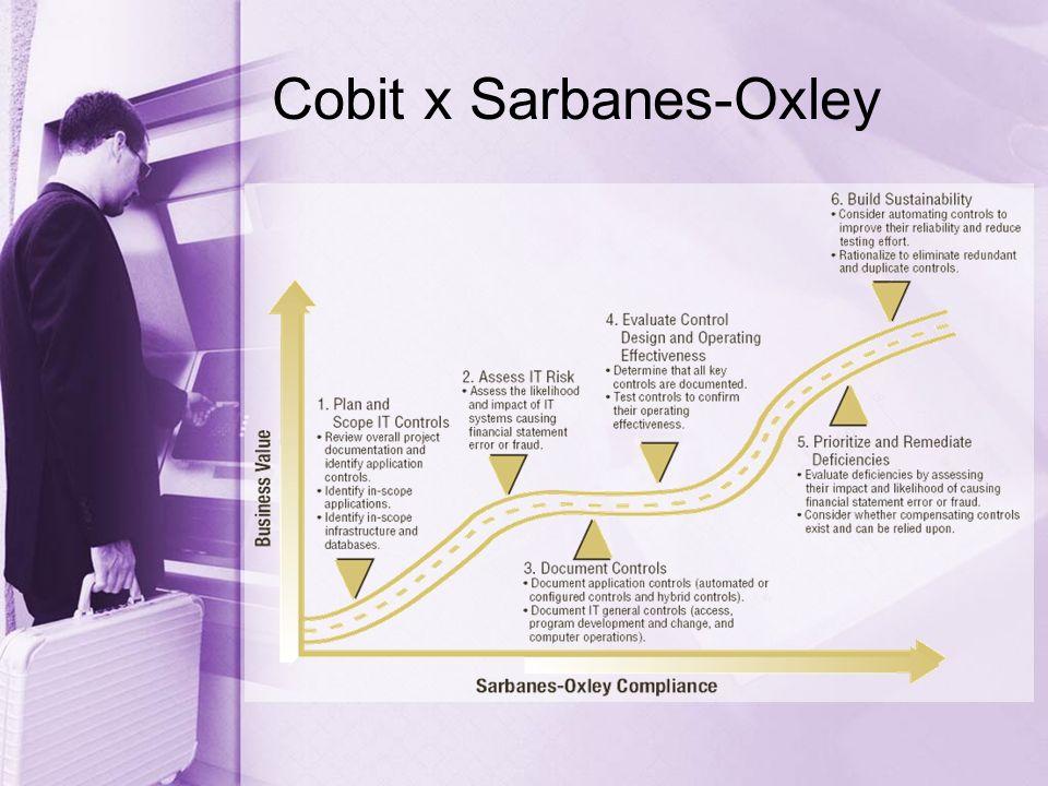 Cobit x Sarbanes-Oxley