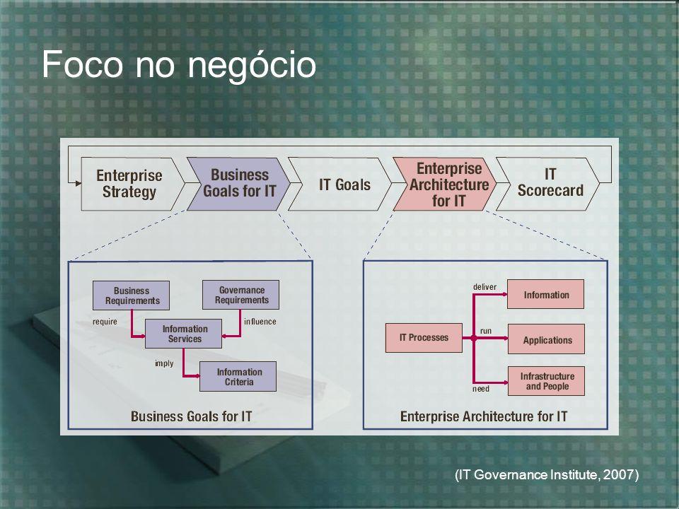 (IT Governance Institute, 2007) Foco no negócio