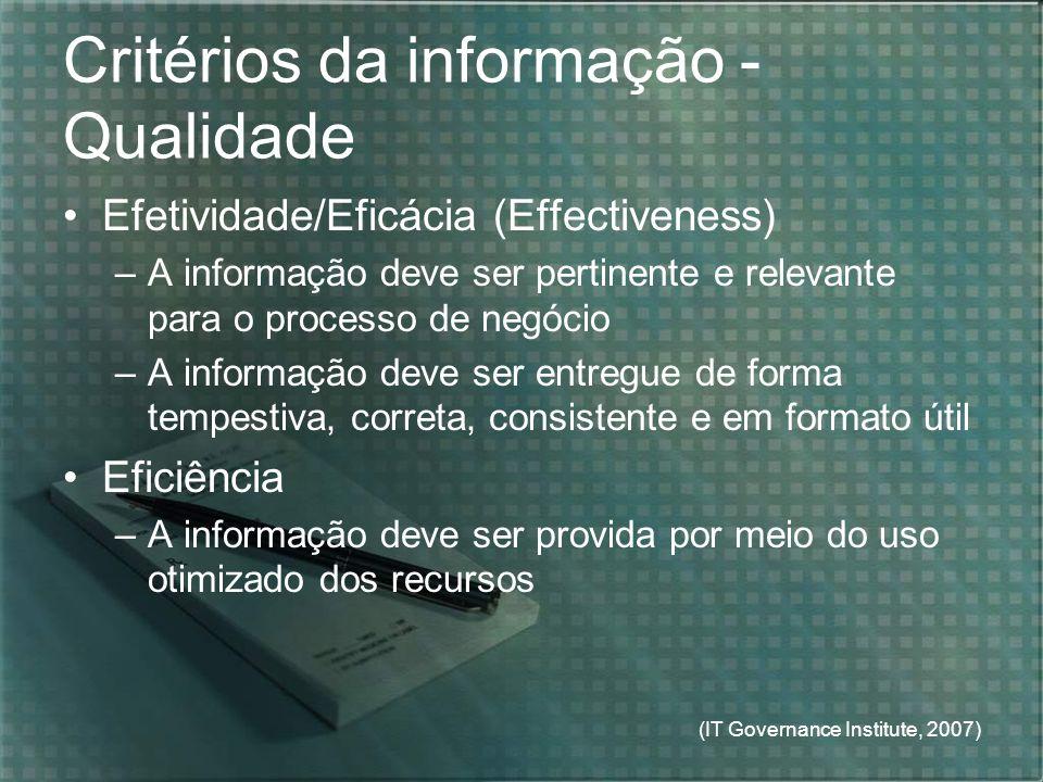 (IT Governance Institute, 2007) Critérios da informação - Qualidade Efetividade/Eficácia (Effectiveness) –A informação deve ser pertinente e relevante