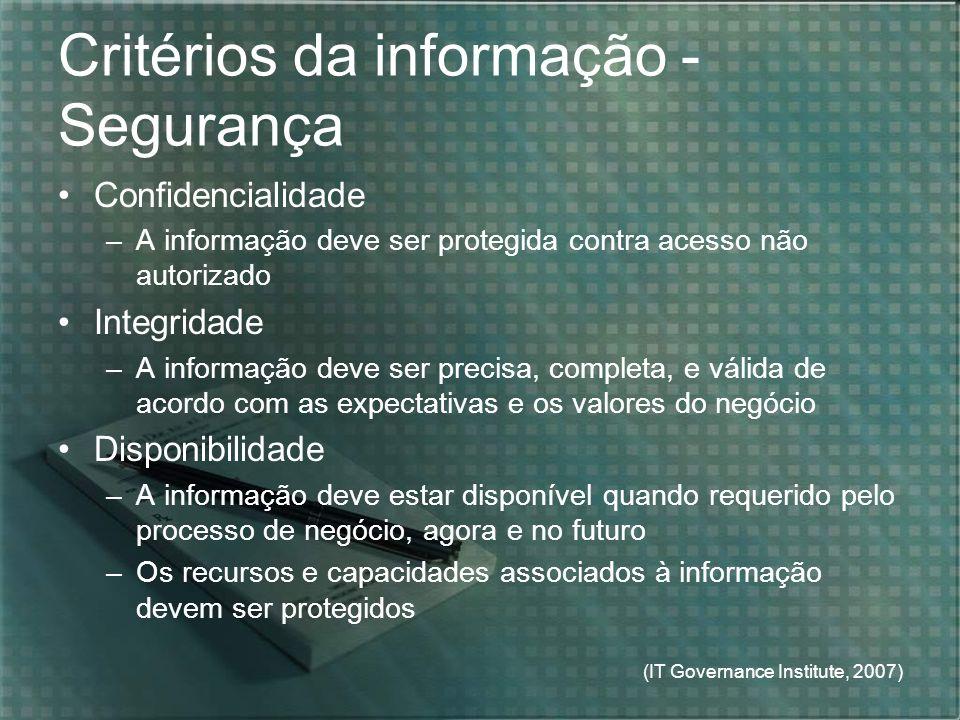 (IT Governance Institute, 2007) Critérios da informação - Segurança Confidencialidade –A informação deve ser protegida contra acesso não autorizado In